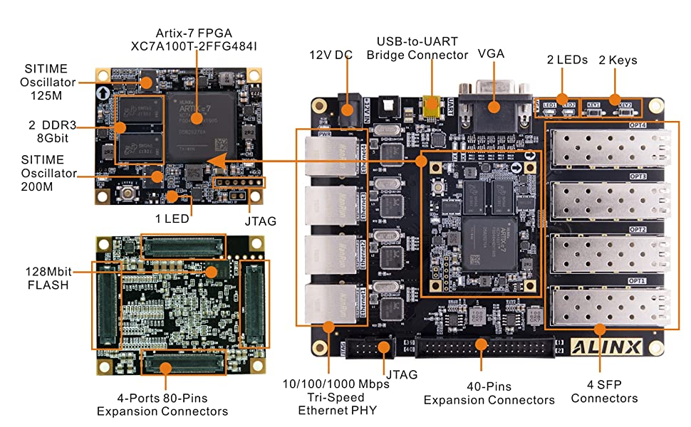 Artix-7 fpga board