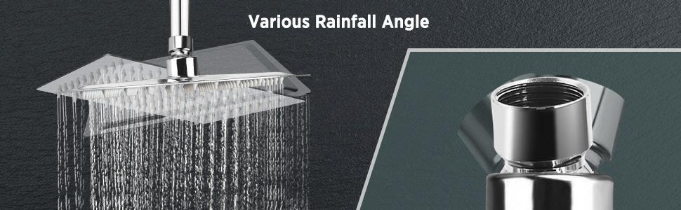 Various Rainfall Angle
