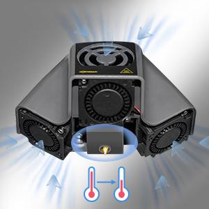 3d printer laser