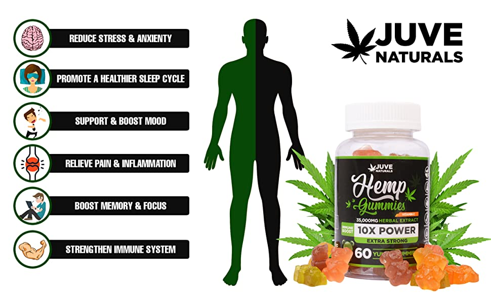 hemp extract, hemp oil, pain and anxiety relief, insomnia, sleep, organic, natural, made in usa