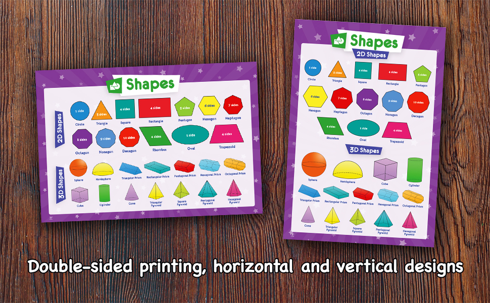 3d shapes, 2d shapes, shapes poster, shapes charts, homeschool supplies, classroom decorations