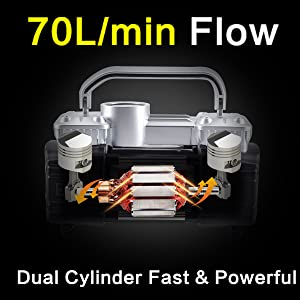 2e7db88c 29b2 48d1 9571 b025141d922f. CR0,0,300,300 PT0 SX300 V1 - GSPSCN Silver Dual Cylinder 12V Air Compressor Pump for Car, Heavy Duty Portable Tire Inflator 150PSI with LED Work Lights for Auto,Truck,SUV, RV,Balls etc