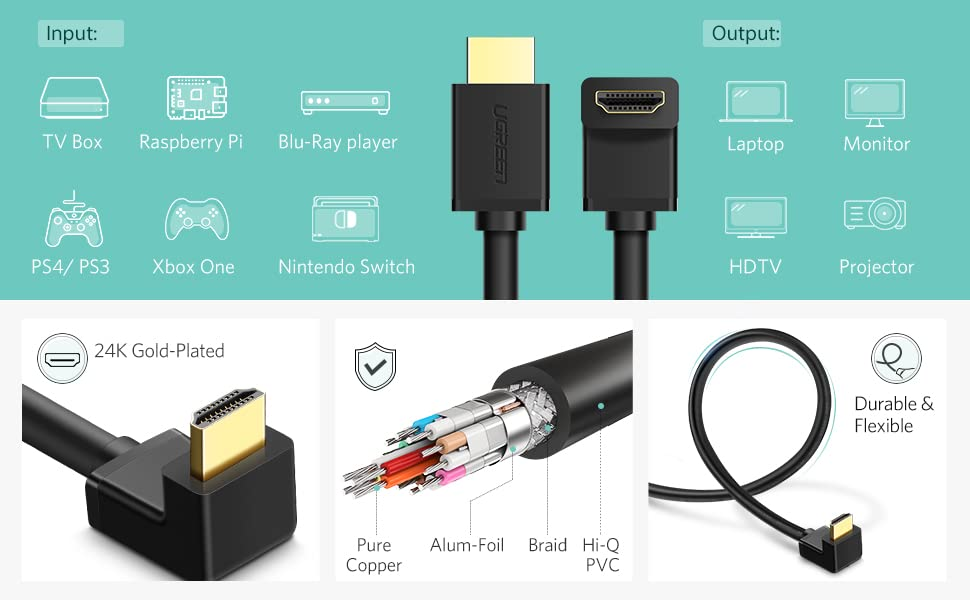 UGREEN Hdmi Cable Right Angle 90 Degree Elbow Hdmi Cord 4K Ultra Hd 3D 1080P Ethernet And Audio