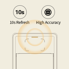 Hygrometer Indoor Thermometer