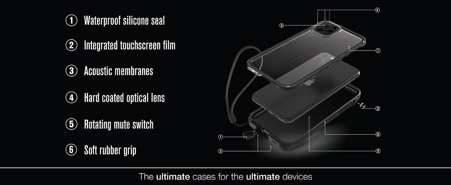 Catalyst waterproof case for iPhone series