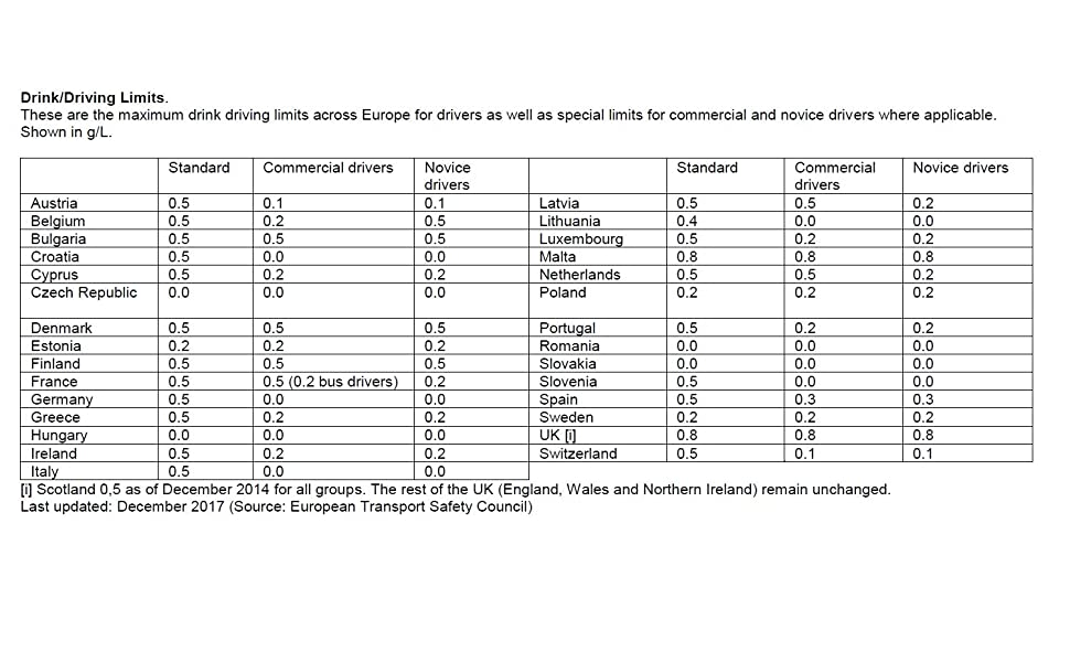 2 Tests EU France Certified OBBS Alcohol Breathalyzer See chart for every Country in EU