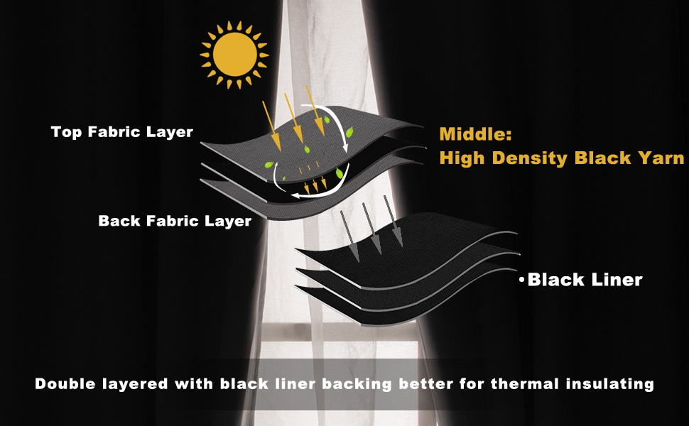 blackout curtains with black liner curtain panels