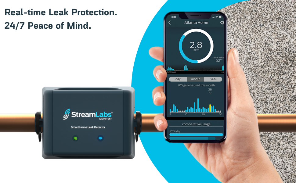 Smart Home Water Monitoring To Detect Leaks and Track Water In Water Monitor