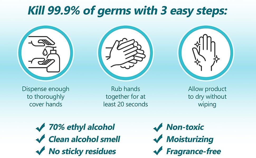 kill germs disinfectant gel bulk refill ounce travel gallon sanitiser