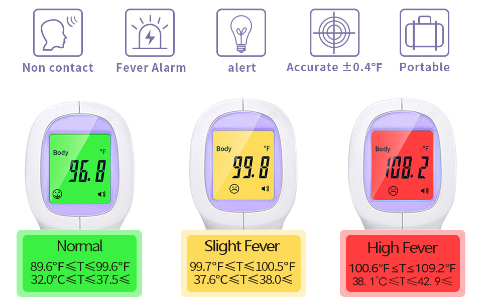 Forehead Thermometer for Adults Forehead