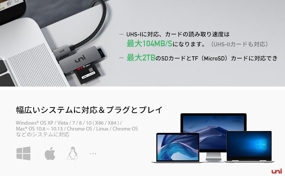 USB SDカードリーダー  (4)