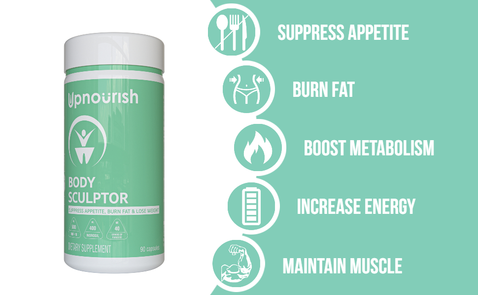 appetite suppressant suppress curb hunger weight control management preserve lean muscle burn fat