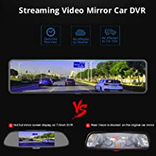 Streaming video mirror camera