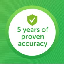 5 years of proven accuracy