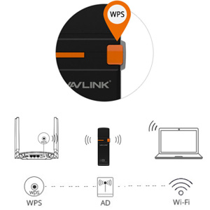 WPS Encryption- Easy set up