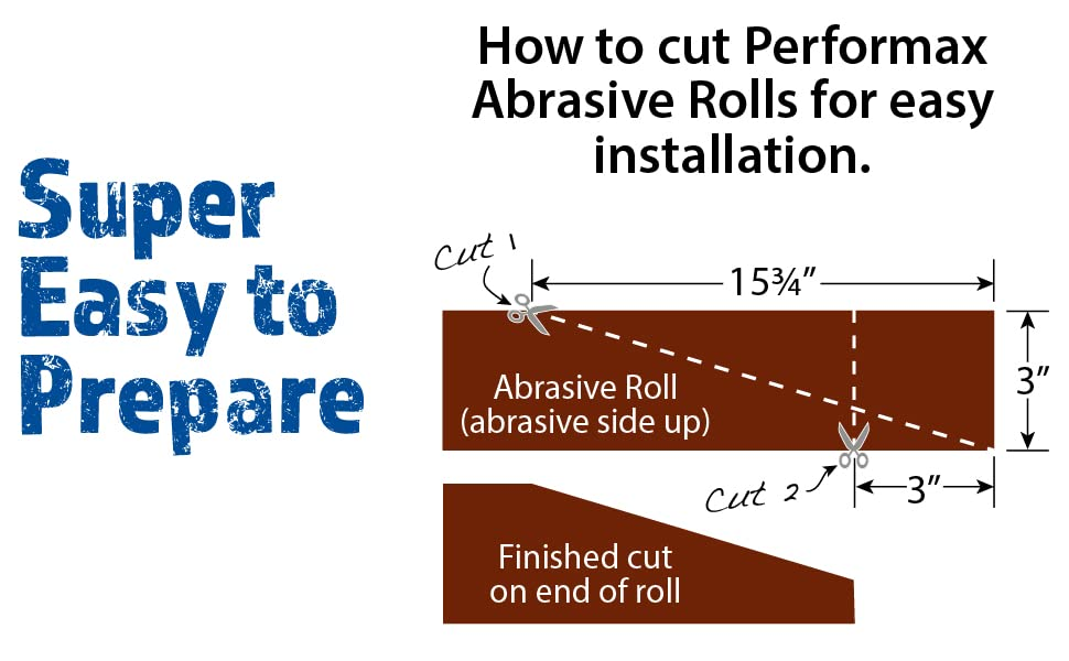 Performax 60-6080 80 Grit Ready-to-Wrap Abrasive Sandpaper [4 Strips 80 Grit]