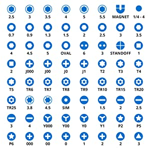 iFixit Pro Tech Toolkit bit shape chart labels type 4 mm