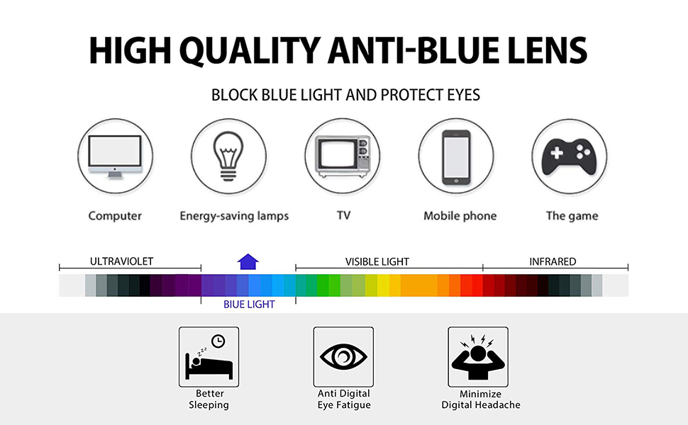 computer glasses blue light blocking