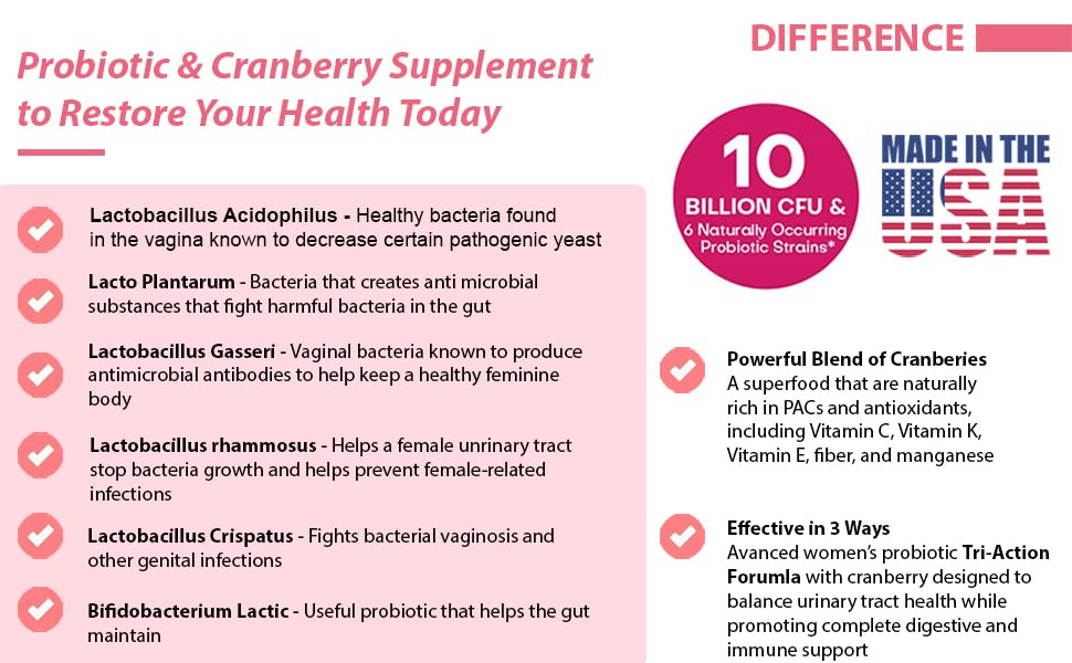 NutriFlora-Pro Probiotics Ingredients, formula, 6 clinically documented strains, 10 Billion CFU