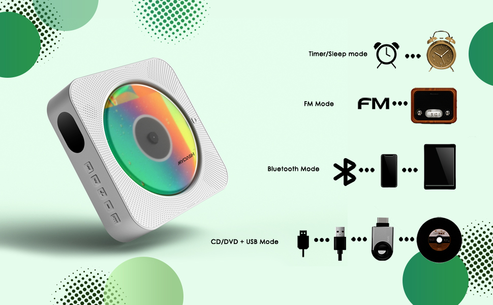 CD DVD Player, Wall Mountable CDDVD Player Portable with Bluetooth Built-in HiFi Speakers