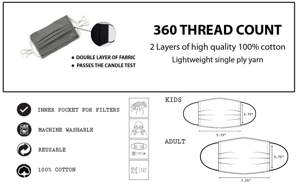 pleated thread count infographic