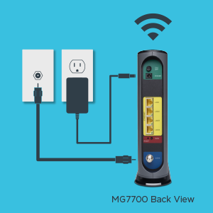 MG7750 easy setup diagram: connect coax cable, power adapter, and WiFi.