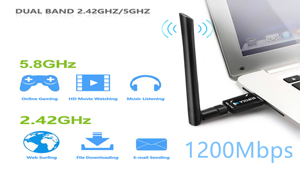 DUAL BAND 2.42GHZ/5GHZ