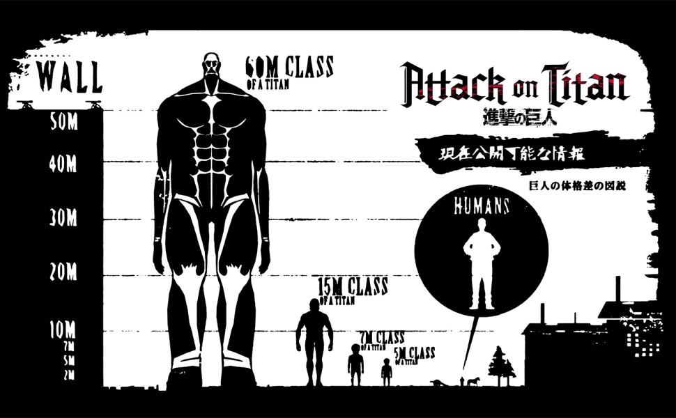 Anime Battle Giant Action Fighting Cartoon Monster Wall Manga Fantasy Horror Rose Sheena Titan