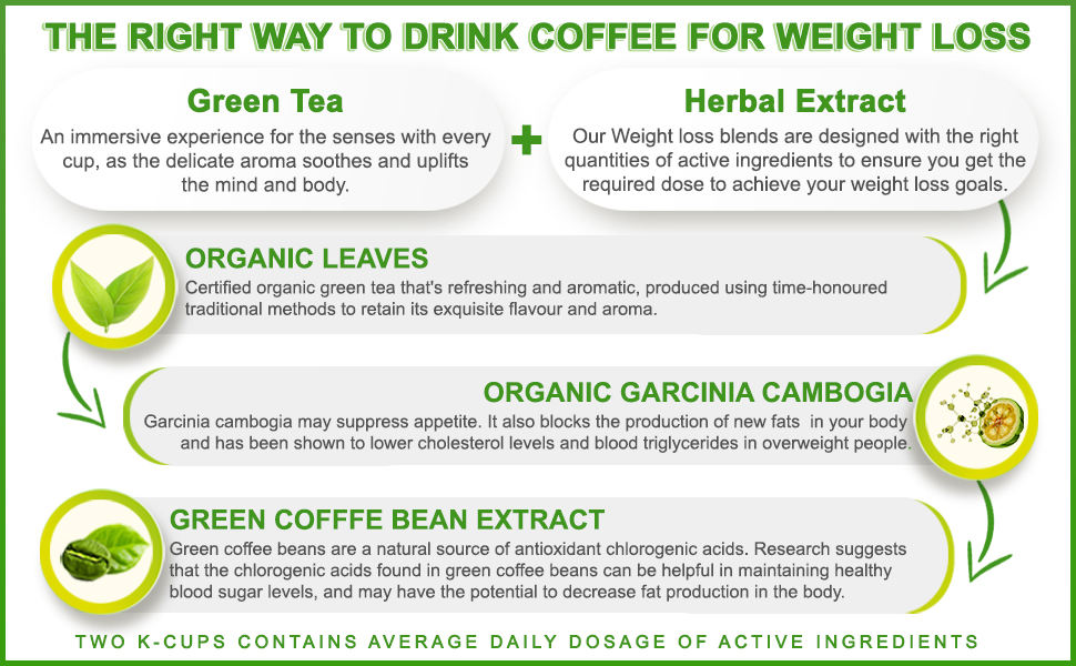 weight loss prganic green tea