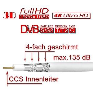 HB-Digital - Cable coaxial (10 m, 4 conectores F dorados y 2 fundas protectoras, cable coaxial de 10 m para recepción por satélite, apantallamiento, ...