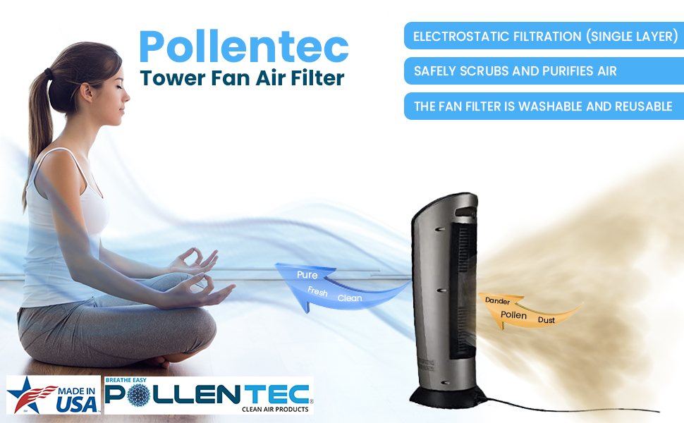 Air Filter Positively keeps your fan cleaner and running longer.