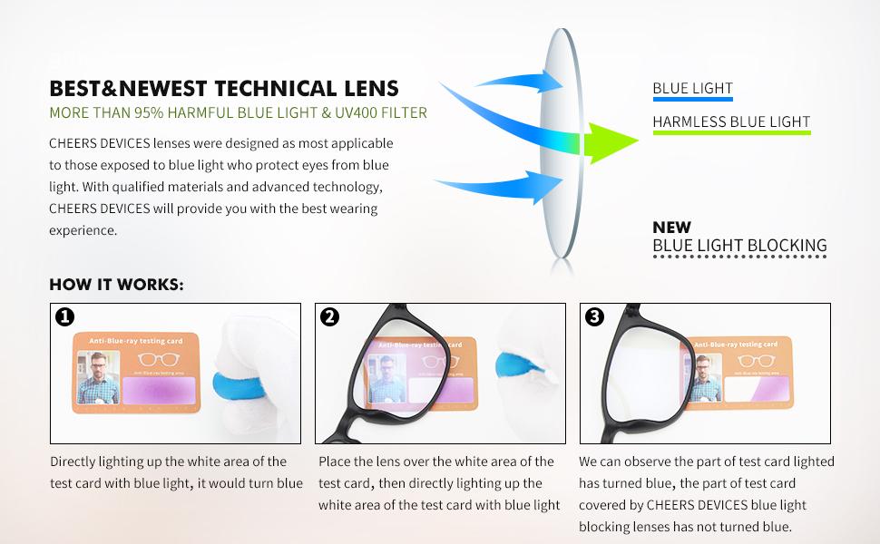blue light lens