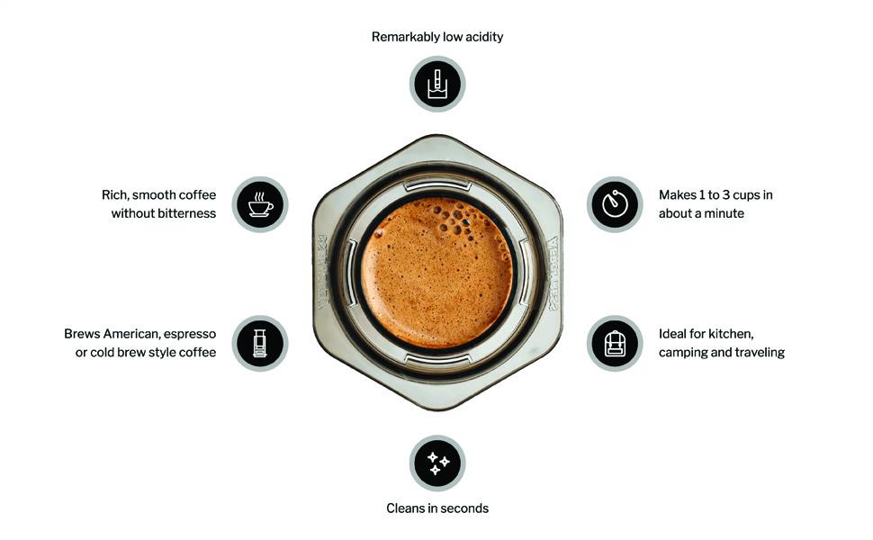 AeroPress, AeroPress coffee maker, better coffee press, coffee press