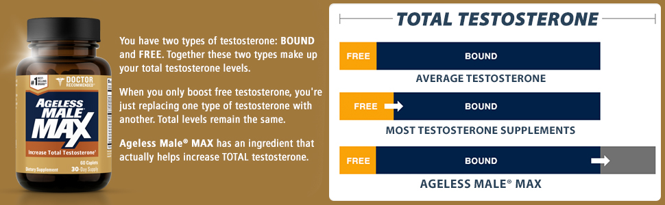 total testosterone boost