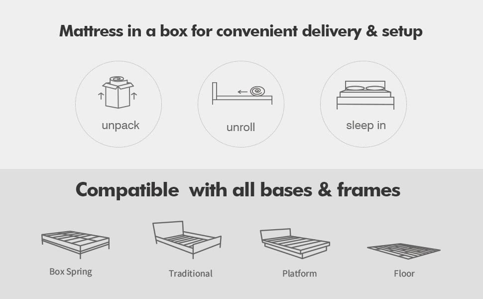 mattress in a box, bed in a box, innerspring mattress, cooling mattress, hybrid mattress