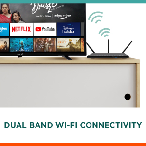 Dual Band Wi-Fi Connectivity