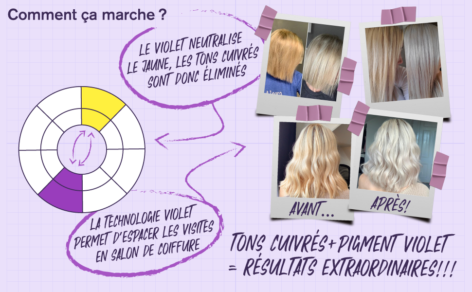 Purple Hair Mask soin masque violet cheveux blond no yellow brassy professional blond bleach tone