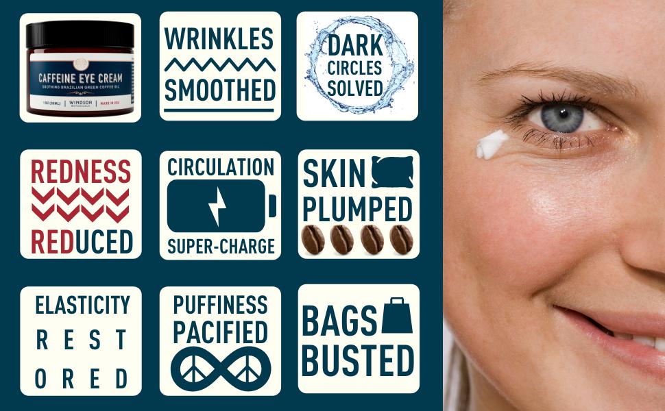 Windsor Botanicals - Caffeine Eye Cream green coffee oil - reduces bags puffiness, moisturises