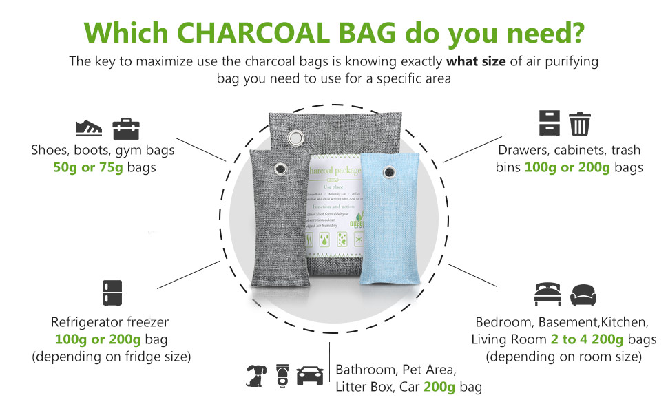 How many charcoal bags do you need in different areas?