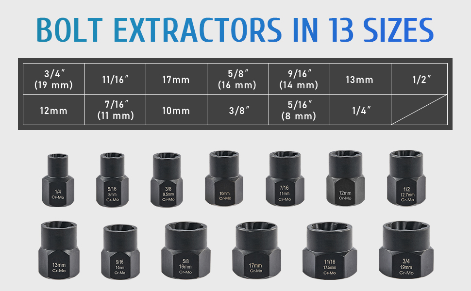 bolt and nut extractor set