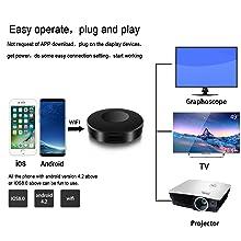 chrome cast3 for tv,smart device for tv,cromecast,hdmi dongle,crome cast, m9 plus,dongle for tv,