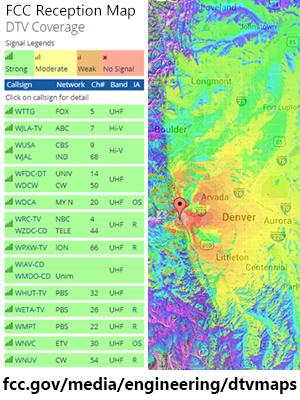 lava antenna hd2605 directional 4k tv lava hd-8008 hd-8000 outdoor tv antenna 150 mile 200 mile 250