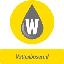 Vattenbaserade