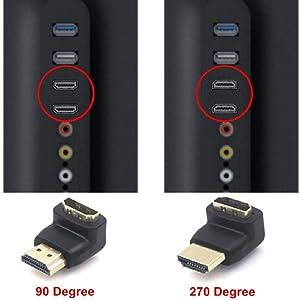 HDMI Male to HDMI Female 90 Degree Adapter