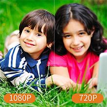 Full HD 1080P IP camera