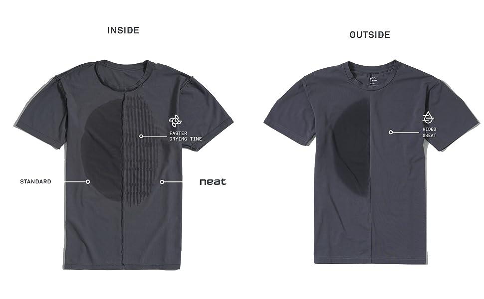 Neat shirt technology sweat defense sweatproof undershirts