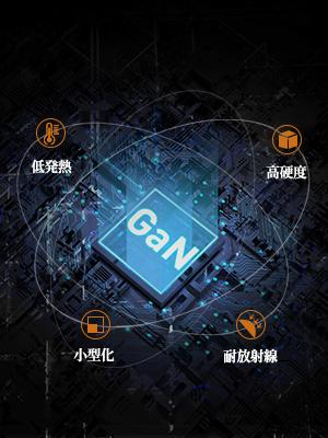 新素材 GaN(窒化ガリウム) 採用