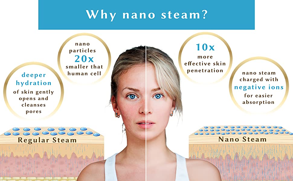deep hydration open and cleanse pores negative ions nano steam easy absorption skin penetration