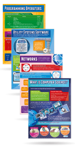 Computer Science Posters - Set of 32