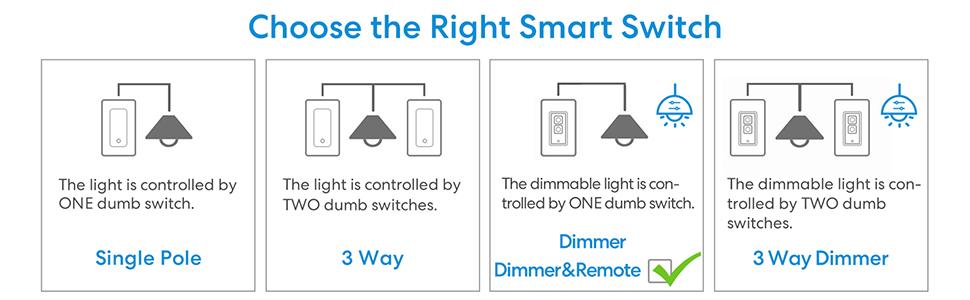 homekit light switch dim